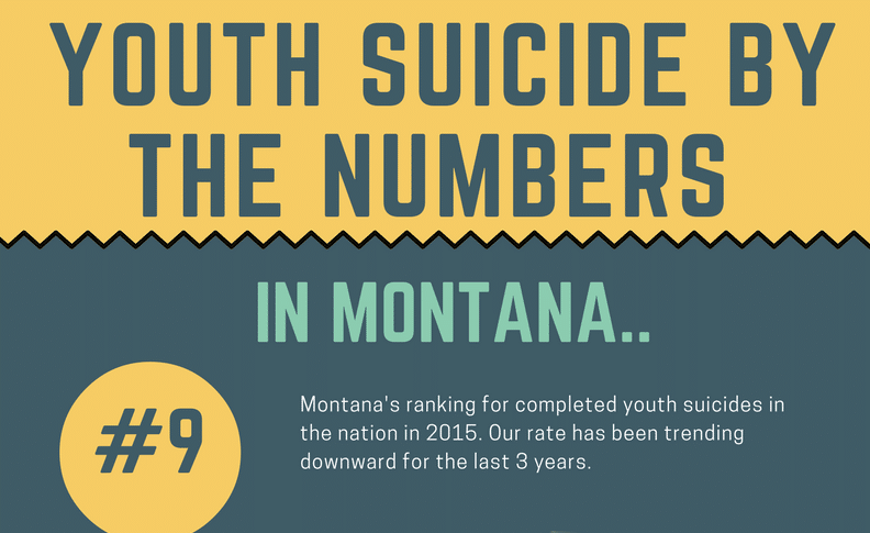 The Importanceof literacy 2 featured image - [Infographic] Montana Youth Suicide by the Numbers